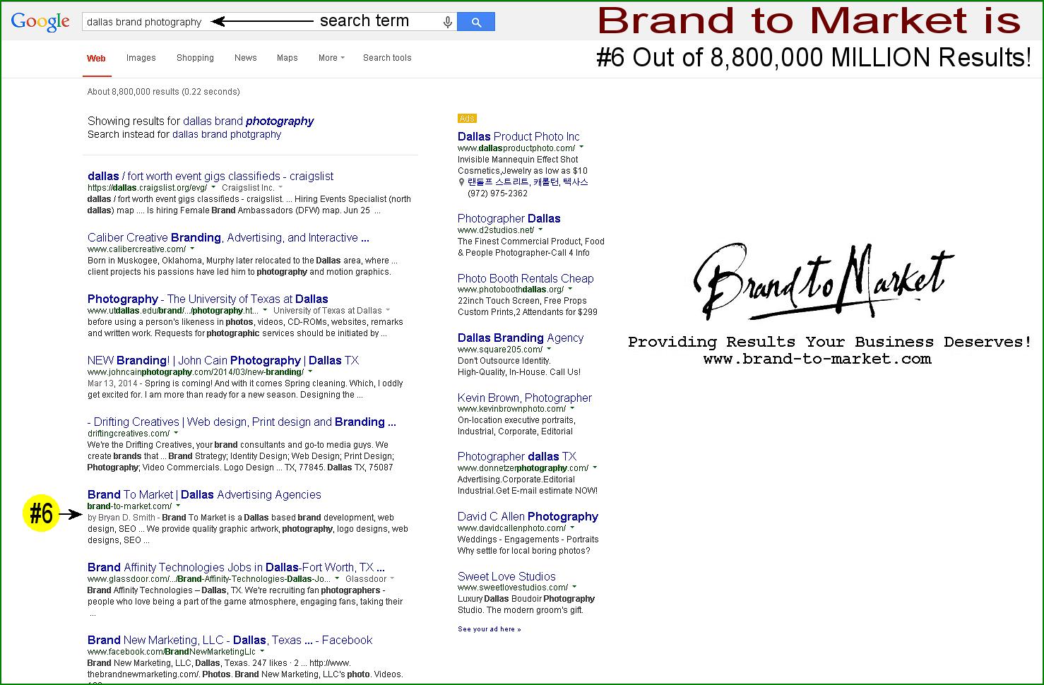 Google Results - Dallas Brand Photography